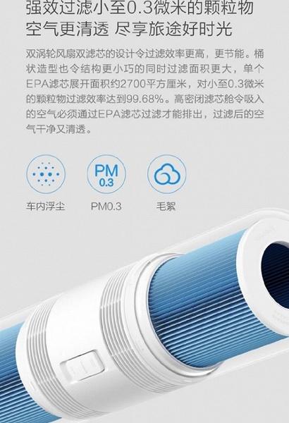 В линейке устройств Xiaomi Smartmi появился новый автомобильный очиститель воздуха ценой $50