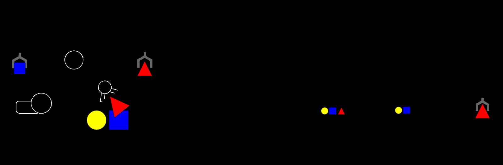 Grasp2Vec: обучение представлению объектов через захват с самостоятельным обучением - 1