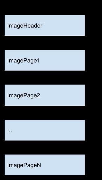 Работа с форматом конфигураций 1С: Предприятие - 3
