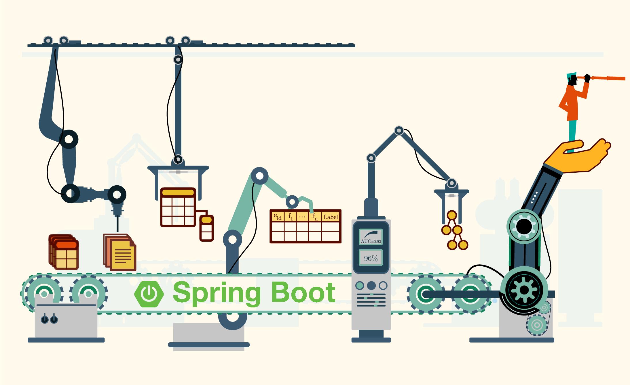 Введение в Spring Boot: создание простого REST API на Java - 1