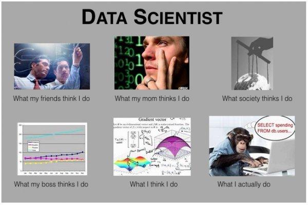 Анализ результатов 2018 Kaggle ML & DS Survey - 19