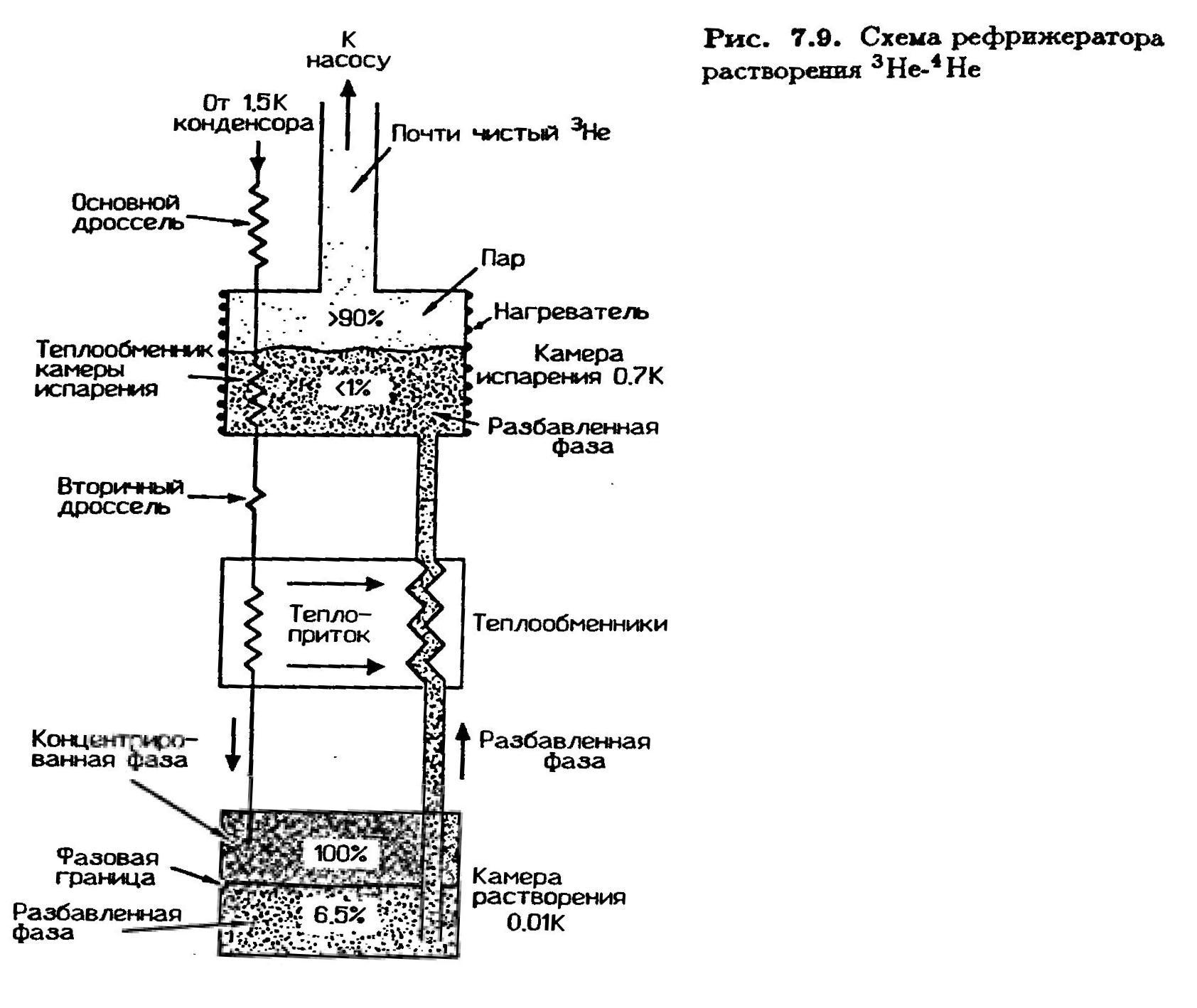 Быстрее и точнее: гибридная система разнотипных кубитов - 3