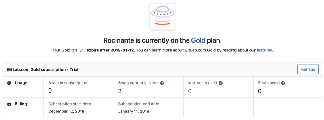 Subscription details for Groups on GitLab.com
