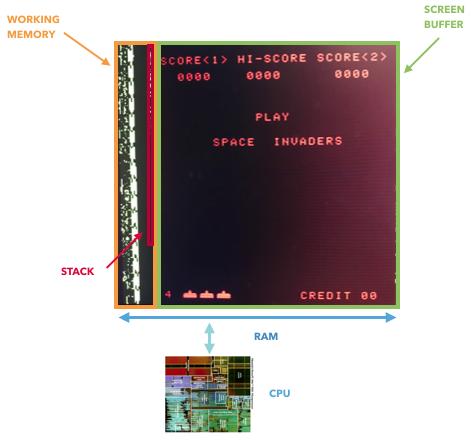 Суперкомпьютер на основе Game Boy - 33