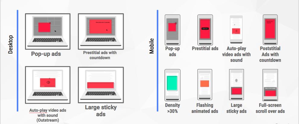 Встроенный блокировщик рекламы браузера Chrome начнет работу 9 июля - 2