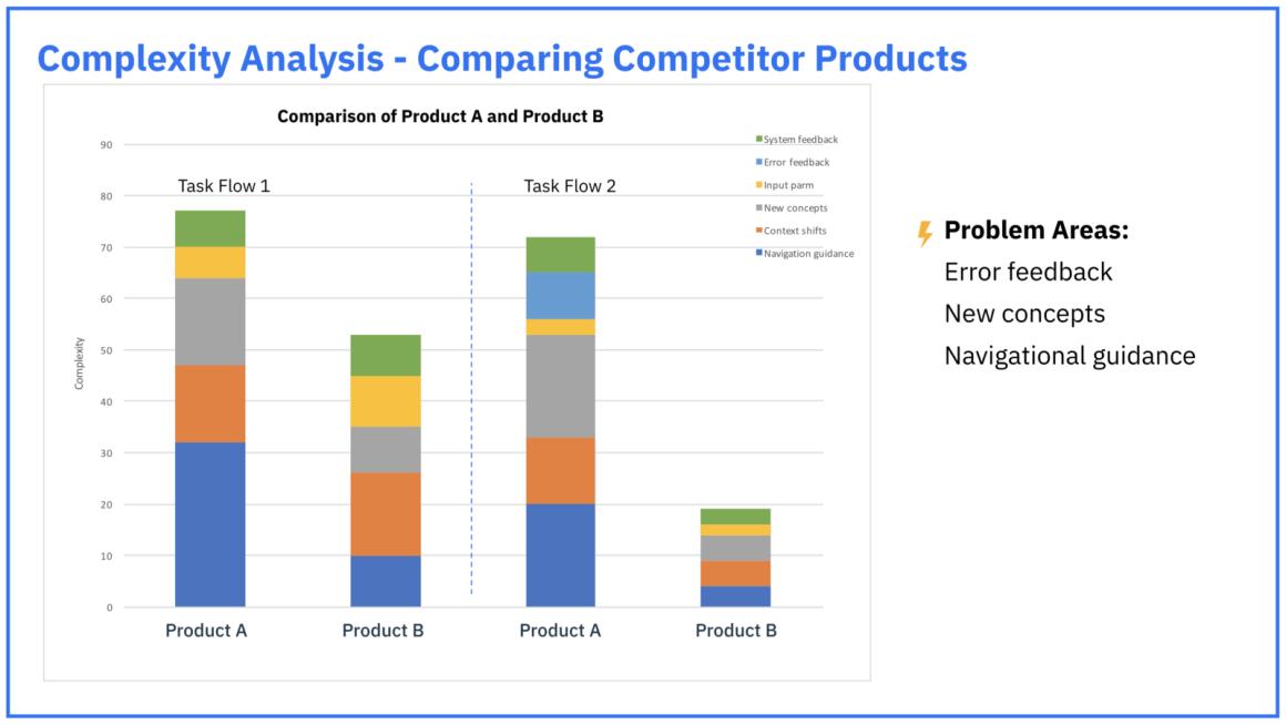Дайджест продуктового дизайна, декабрь 2018 - 17