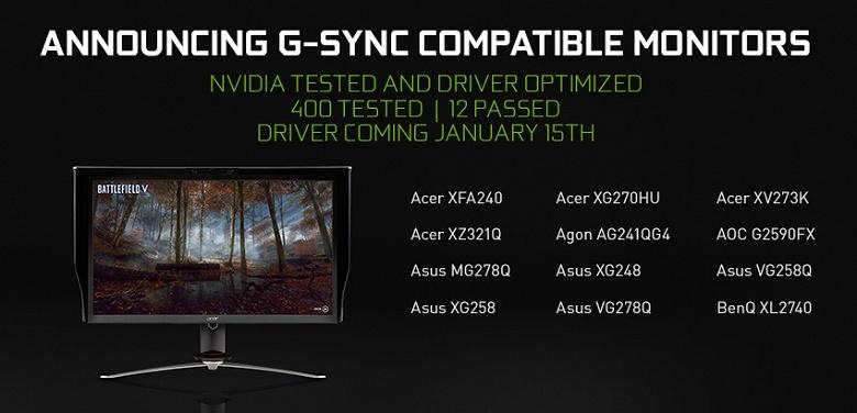 Вышел первый драйвер Nvidia с поддержкой технологии Adaptive-Sync