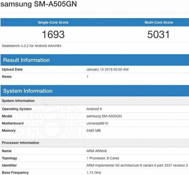 Samsung Galaxy A50 с 6 ГБ ОЗУ протестирован в Geekbench