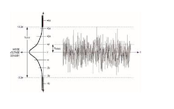 Time Series Modelling - 5