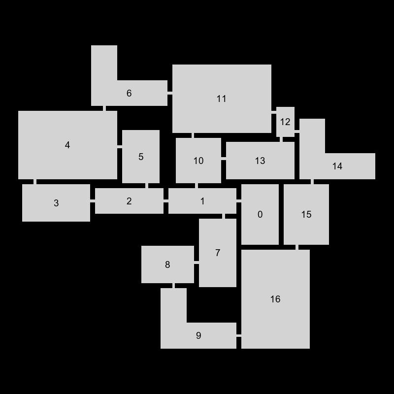 Генератор подземелий на основе узлов графа - 22
