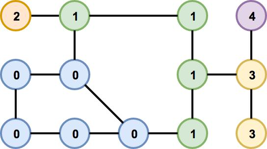 Генератор подземелий на основе узлов графа - 36