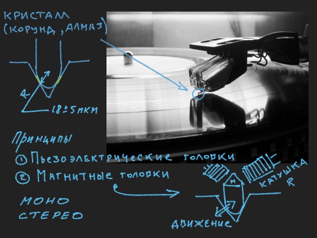 Идеи из стола: виртуальный винил - 4