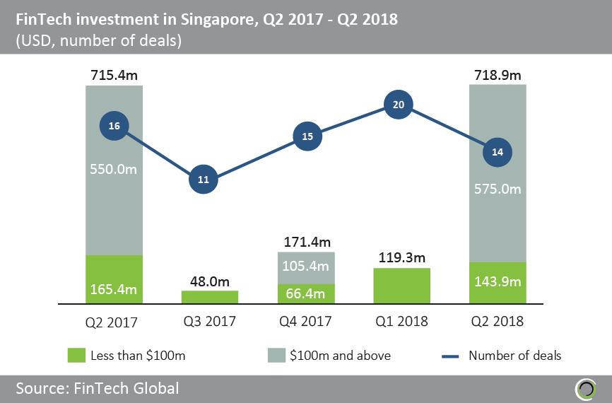 Как в Сингапуре работают с инновациями: от госрегулирования до ночных клубов - 10