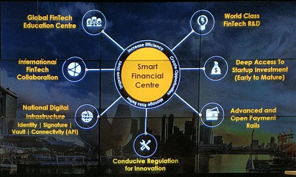 Как в Сингапуре работают с инновациями: от госрегулирования до ночных клубов - 8