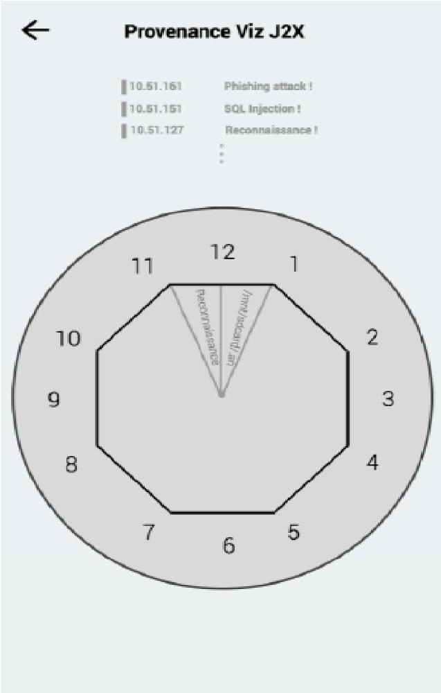 Комплексный подход к визуализации событий безопасности и измерению её эффективности - 11