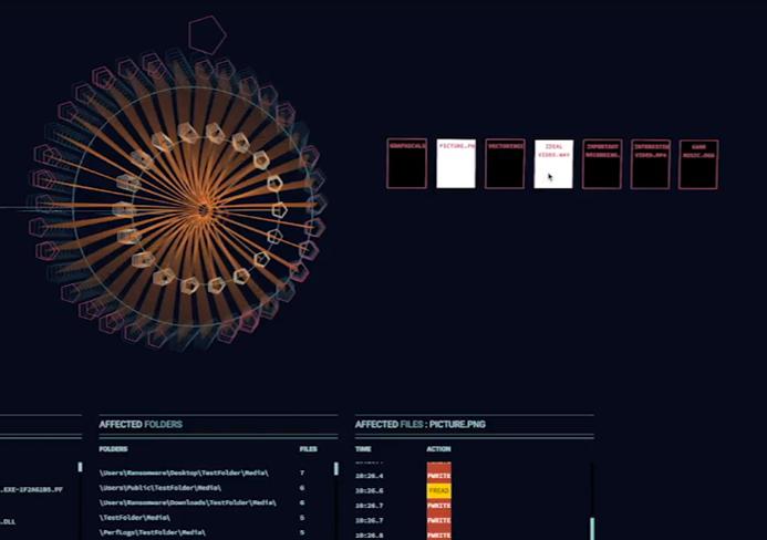 Комплексный подход к визуализации событий безопасности и измерению её эффективности - 33