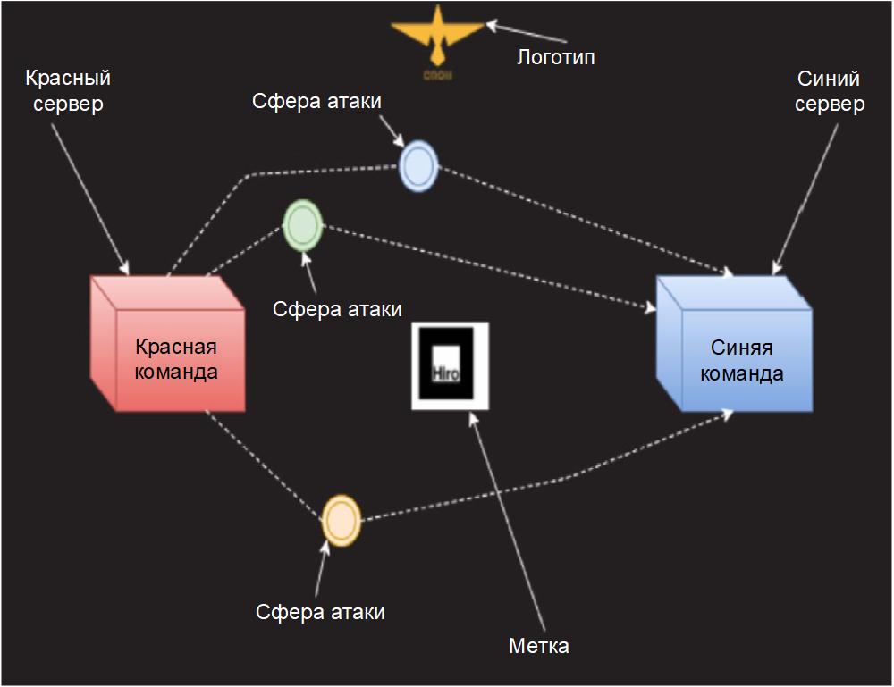 Комплексный подход к визуализации событий безопасности и измерению её эффективности - 34