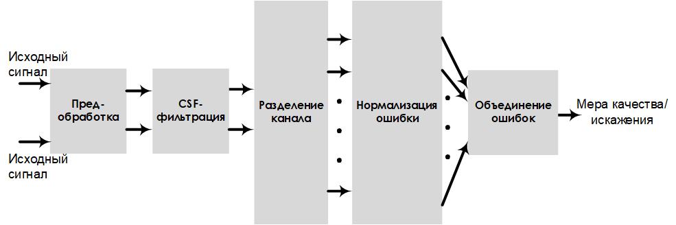 Комплексный подход к визуализации событий безопасности и измерению её эффективности - 7