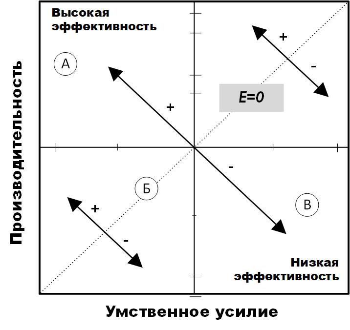 Комплексный подход к визуализации событий безопасности и измерению её эффективности - 8