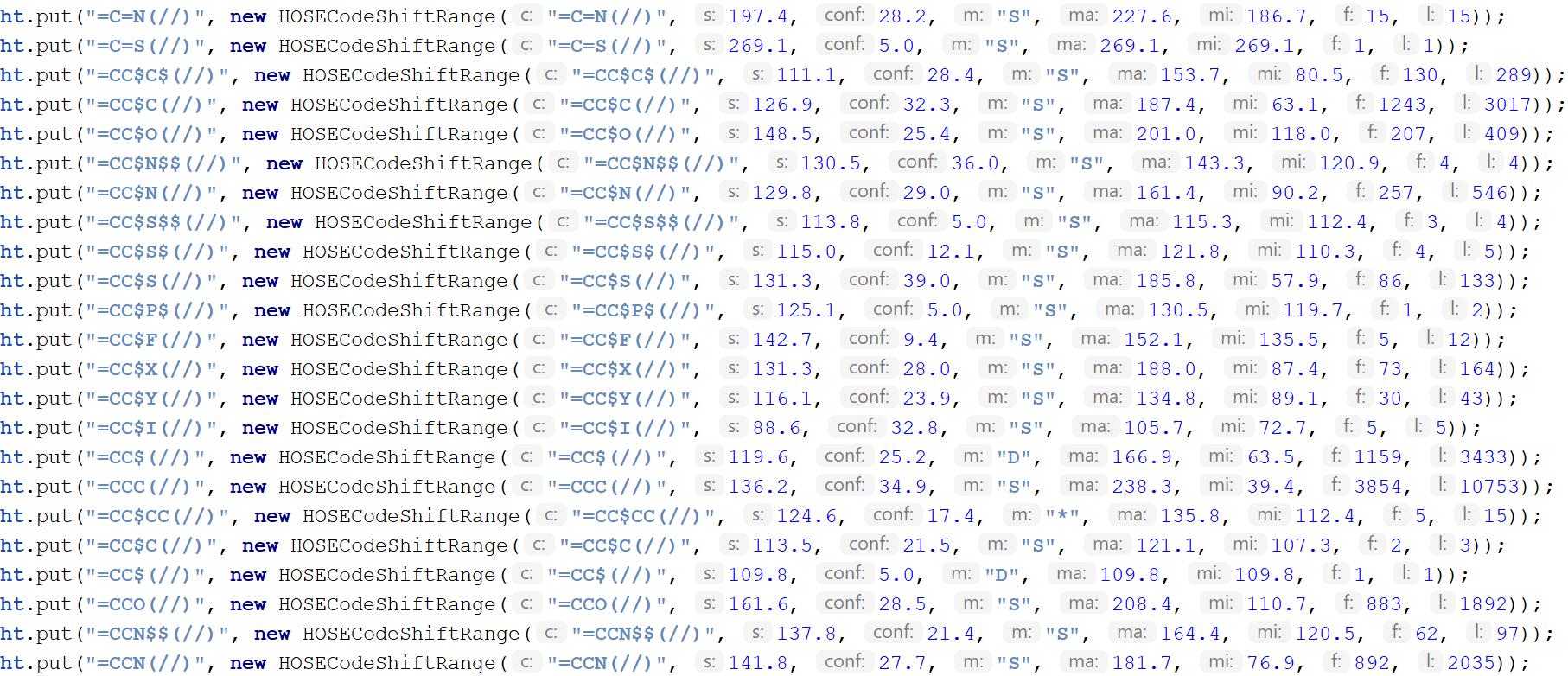 Проверка проекта CDK с помощью статического анализатора IntelliJ IDEA - 1