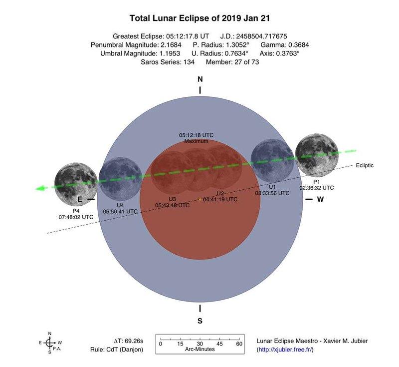В понедельник мы сможем наблюдать полное лунное затмение
