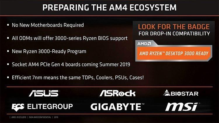 Старые Socket AM4-материнские платы могут не получить поддержку Ryzen 3000