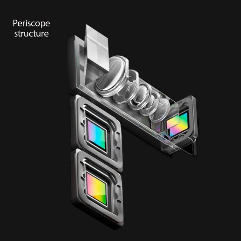Oppo готовит первый 10-кратный зум для смартфонов