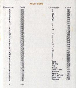 Чему нас научила PDP-11? - 11