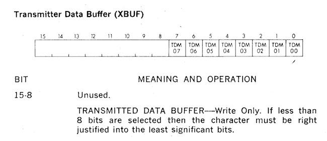 Чему нас научила PDP-11? - 13