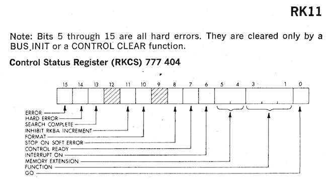Чему нас научила PDP-11? - 15