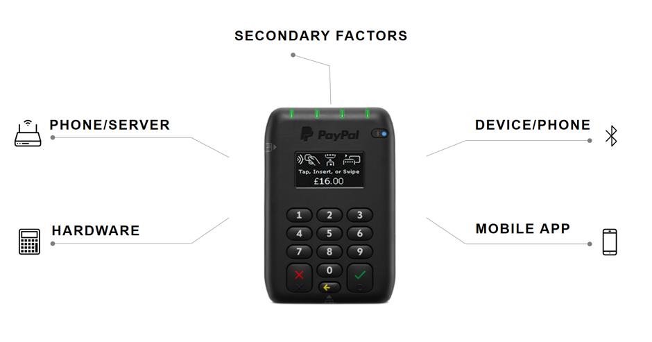 Ради денег: поиск и эксплуатация уязвимостей в мобильных платежных терминалах - 3