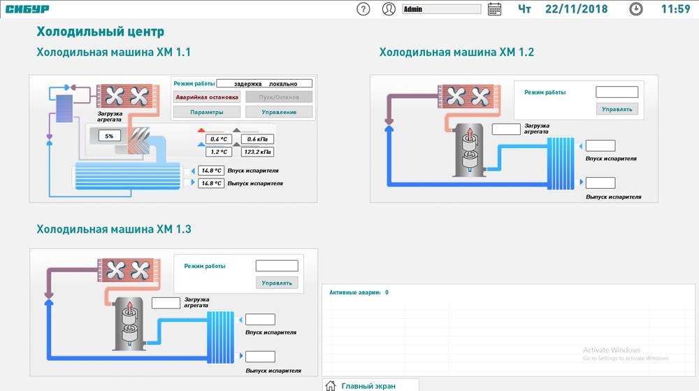 Автоматизация инфраструктуры одного шикарного офиса: как это выглядит - 8
