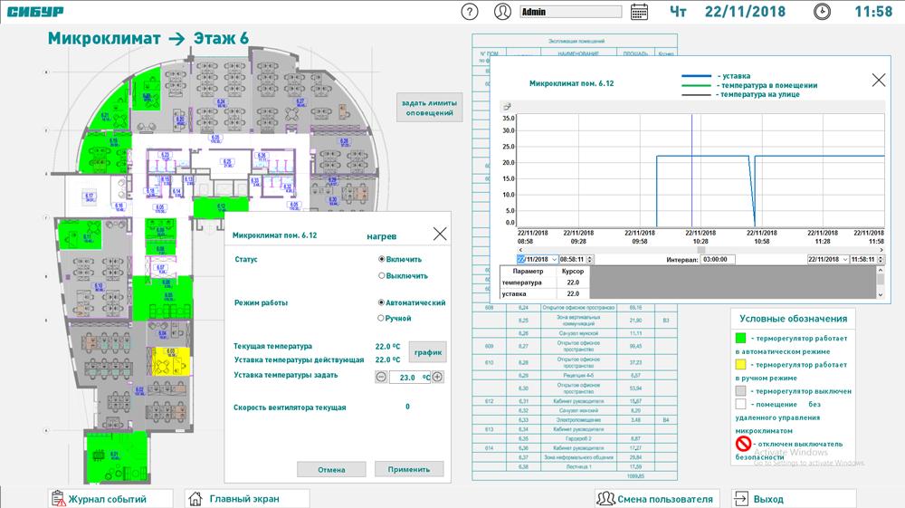 Автоматизация инфраструктуры одного шикарного офиса: как это выглядит - 9