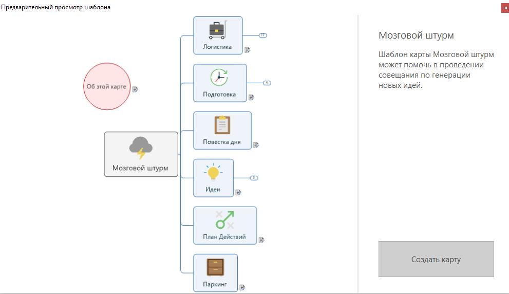 Как интеллект-карты помогают вести IT-проекты - 30