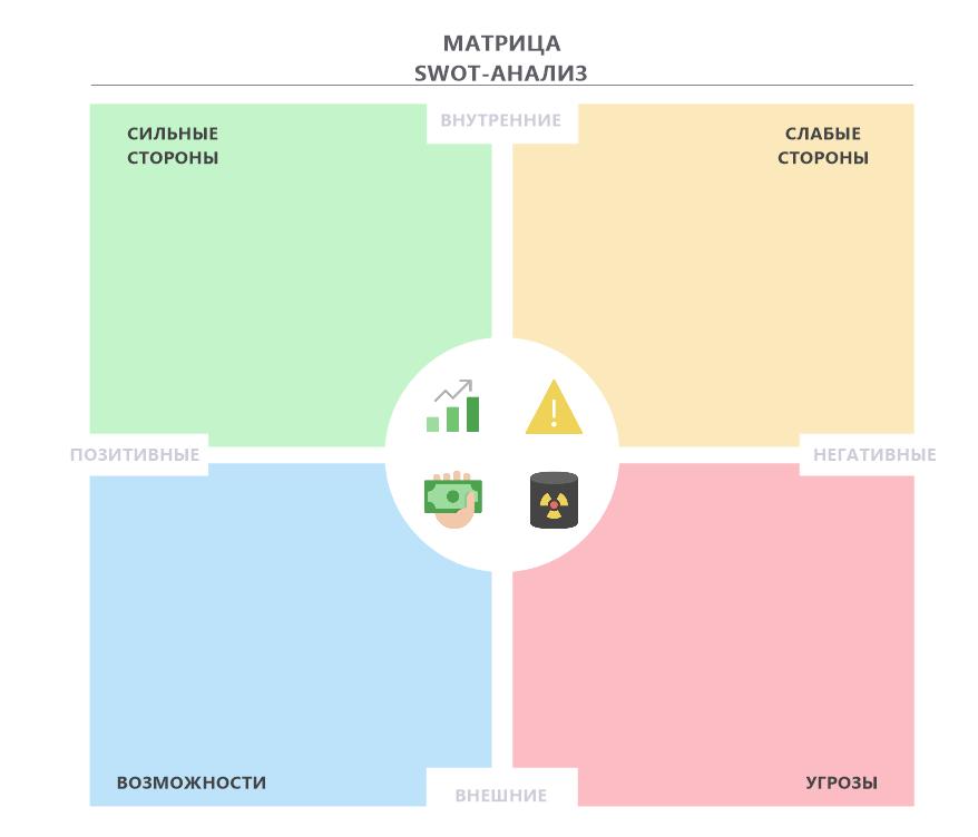 Как интеллект-карты помогают вести IT-проекты - 8