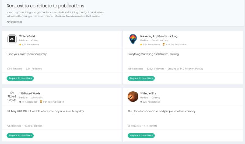 Продвижение стартапа за рубежом: как охватить сотни тысяч англоязычных читателей с помощью Medium - 5