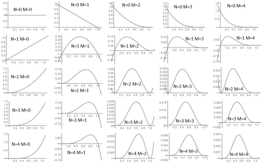Можно ли считать статистику при малом количестве данных? - 45