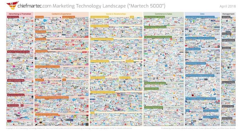 Такая разная онлайн-реклама. Три топора vs. AI, Ad Tech и DOOH - 2