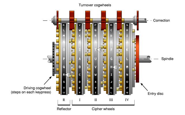 Итальянская Enigma: шифровальные машины компании OMI - 11