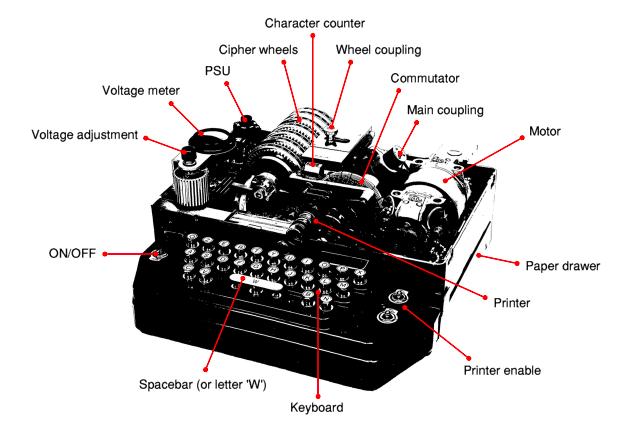 Итальянская Enigma: шифровальные машины компании OMI - 19