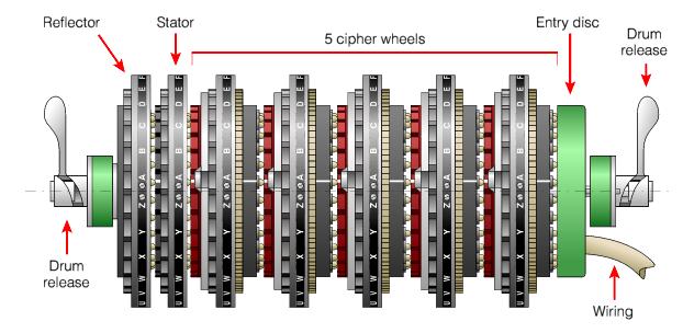 Итальянская Enigma: шифровальные машины компании OMI - 20