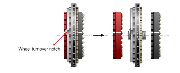 Итальянская Enigma: шифровальные машины компании OMI - 25