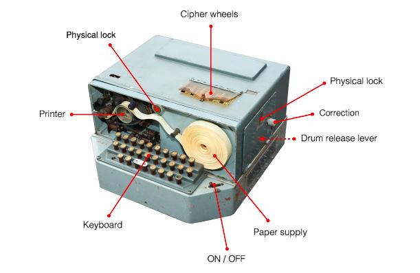 Итальянская Enigma: шифровальные машины компании OMI - 6