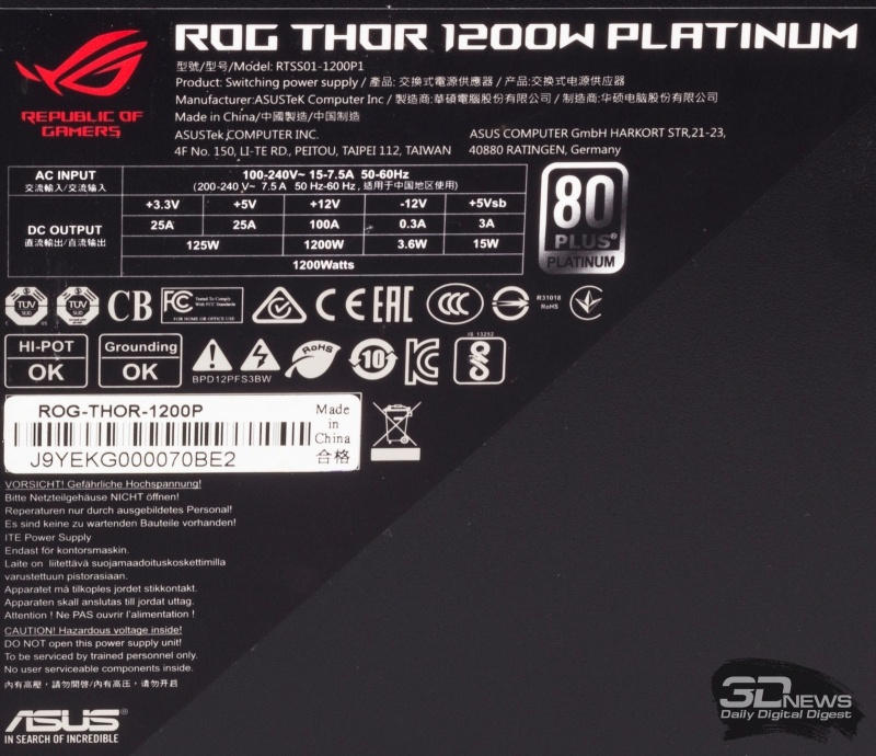 Новая статья: Обзор блока питания ASUS ROG Thor 1200W Platinum: стильный идеал