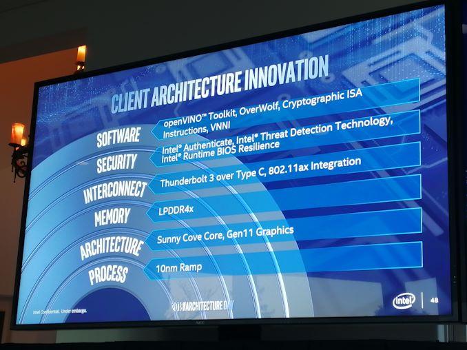 У Intel снова проблемы с 10-нанометровыми процессорами