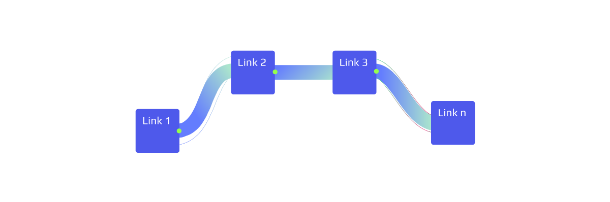 link_chains.png