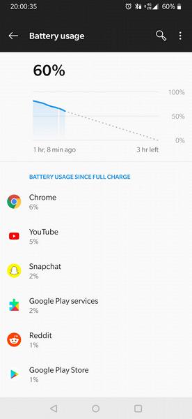 Флагманские смартфоны OnePlus 6T начали разряжаться слишком быстро