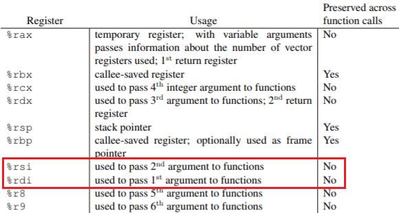 Эволюция переключения контекста x86 в Linux - 18