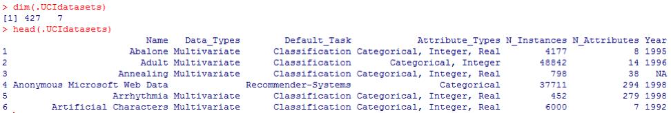 Предиктивная аналитика данных — моделирование и валидация - 3