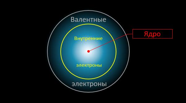 Цивилизация Пружин, 2-5 - 5